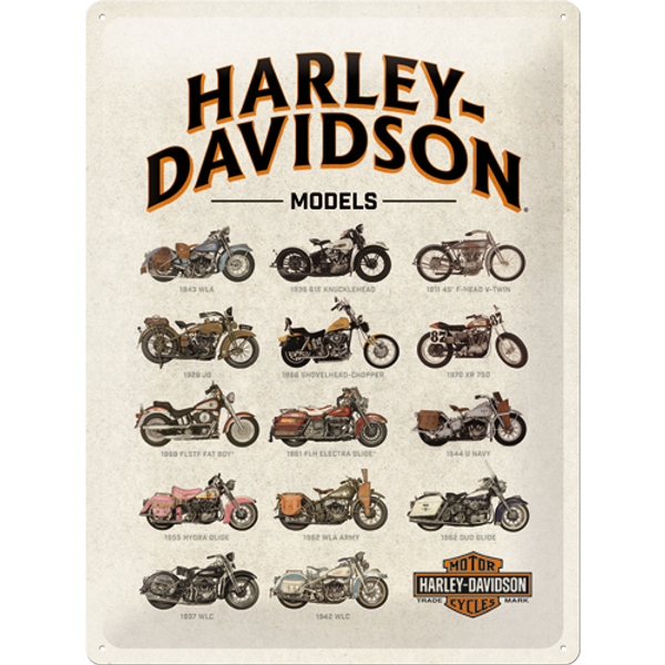 Bilde av Harley-Davidson Model Chart
